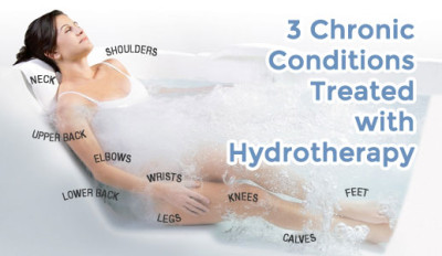 3 Chronic Conditions Treated with Hydrotherapy