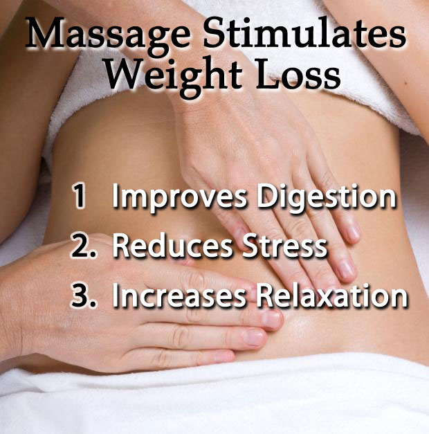3 Ways Massage Stimulates Weight Loss