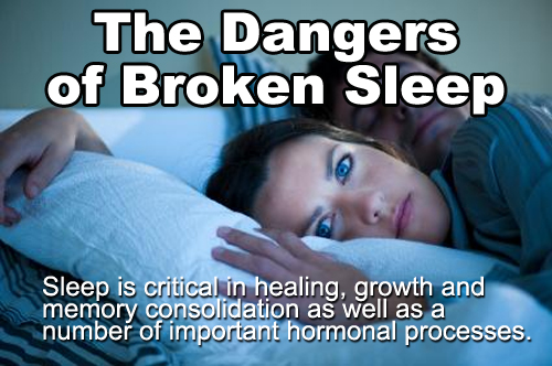 The Dangers of Broken Sleep